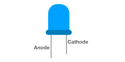 LED image with anode and cathode labels
