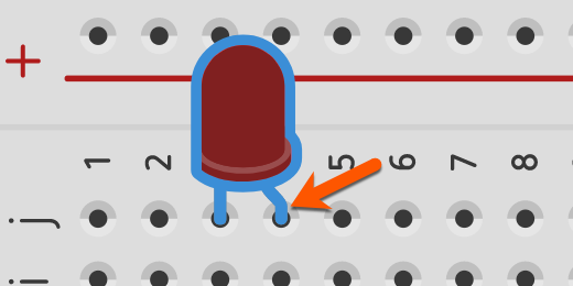 image of LED on breadboard with anode pointed out in row four